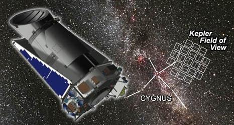 Kepler_mission